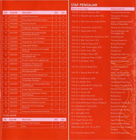 Resize Ilmu Perikanan Pogram Magister S2 - 3